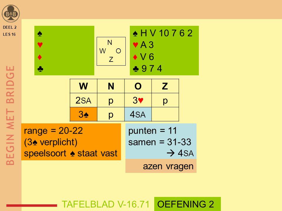 speelsoort ♠ staat vast punten = 11 samen = 31-33  4SA