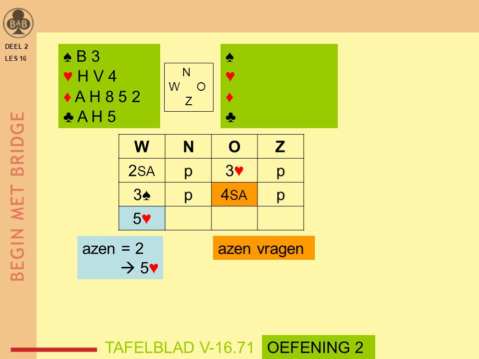 ♠ B 3 ♥ H V 4 ♦ A H 8 5 2 ♣ A H 5 ♠ ♥ ♦ ♣ W N O Z 2SA p 3♥ 3♠ 4SA 5♥