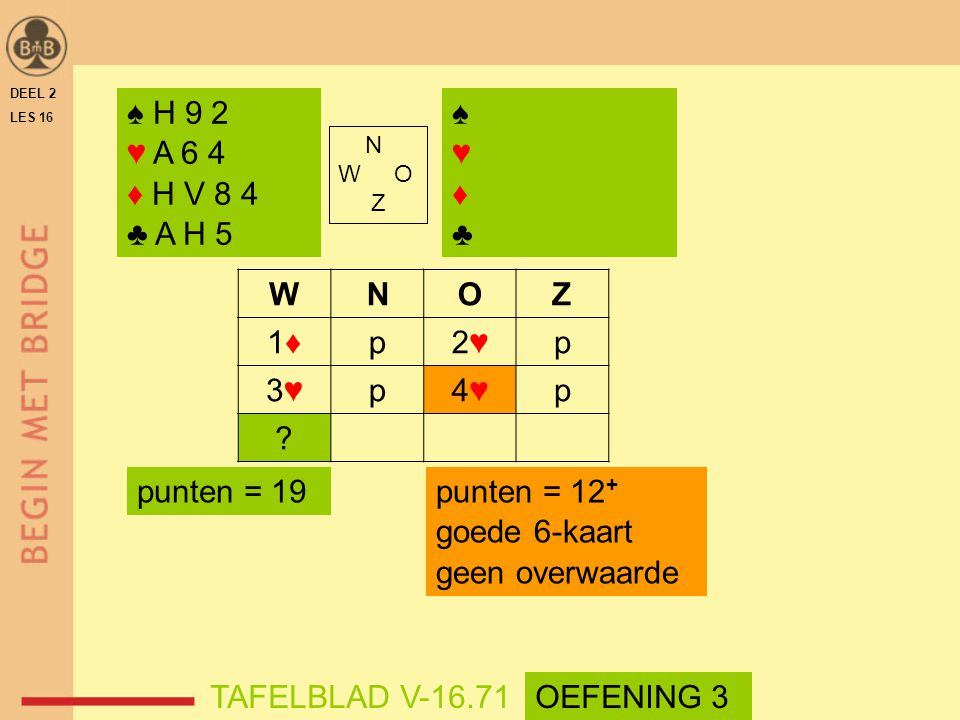 ♠ H 9 2 ♥ A 6 4 ♦ H V 8 4 ♣ A H 5 ♠ ♥ ♦ ♣ W N O Z 1♦ p 2♥ 3♥ 4♥