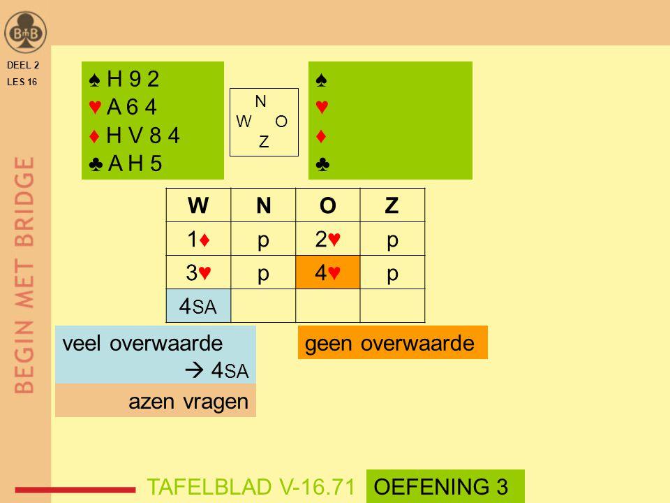 ♠ H 9 2 ♥ A 6 4 ♦ H V 8 4 ♣ A H 5 ♠ ♥ ♦ ♣ W N O Z 1♦ p 2♥ 3♥ 4♥ 4SA