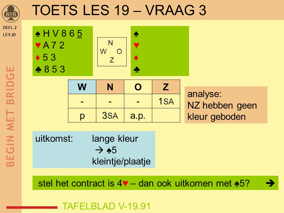 TOETS LES 19 – VRAAG 3 ♠ H V 8 6 5 ♥ A 7 2 ♦ 5 3 ♣ 8 5 3 ♠ ♥ ♦ ♣ W N O