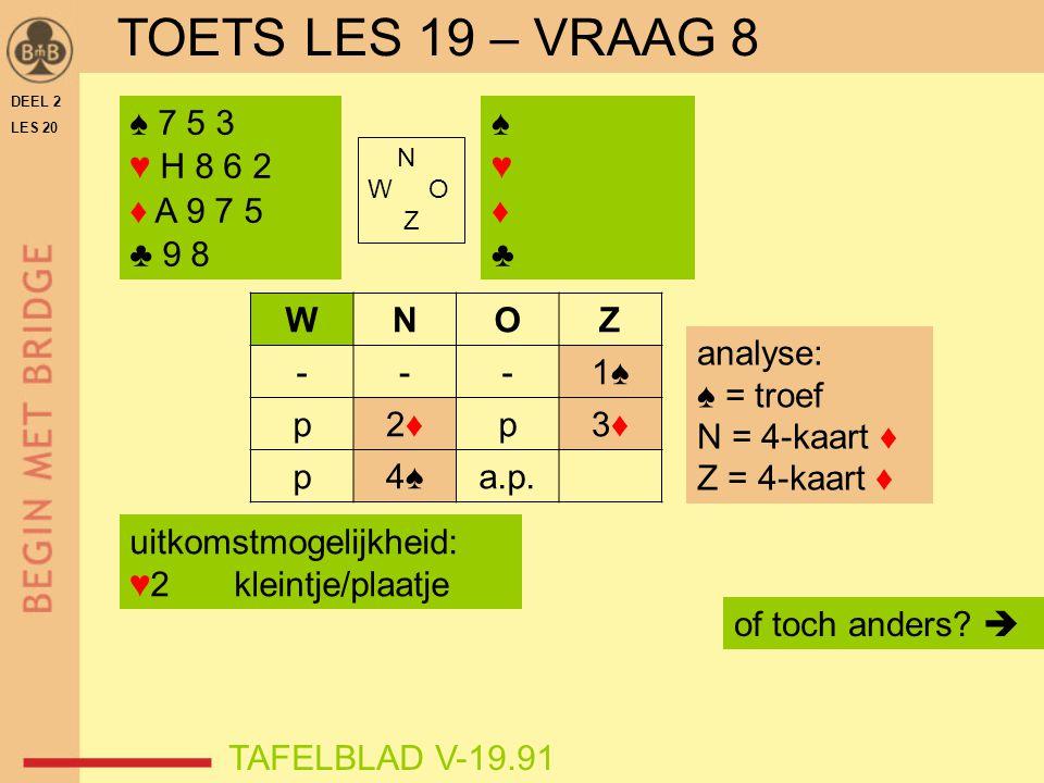 TOETS LES 19 – VRAAG 8 ♠ 7 5 3 ♥ H 8 6 2 ♦ A 9 7 5 ♣ 9 8 ♠ ♥ ♦ ♣ W N O