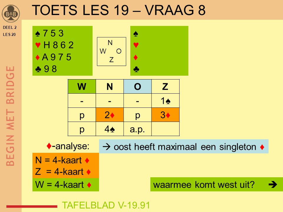 TOETS LES 19 – VRAAG 8 ♦-analyse: ♠ 7 5 3 ♥ H 8 6 2 ♦ A 9 7 5 ♣ 9 8 ♠