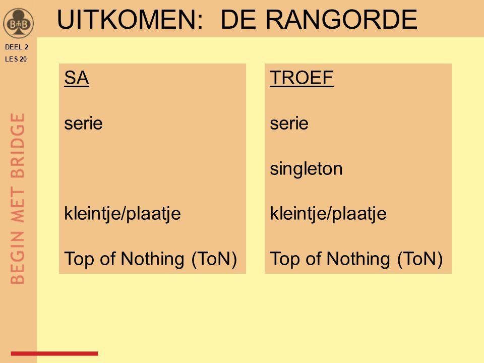 UITKOMEN: DE RANGORDE SA serie kleintje/plaatje Top of Nothing (ToN)
