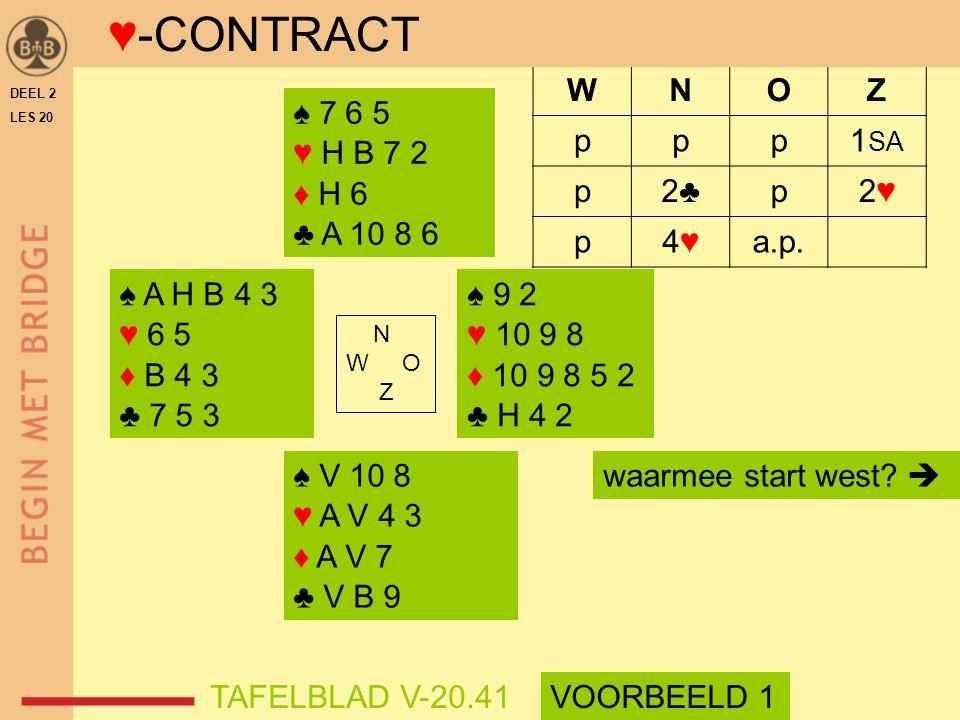 ♥-CONTRACT W N O Z p 1SA 2♣ 2♥ 4♥ a.p. ♠ 7 6 5 ♥ H B 7 2 ♦ H 6
