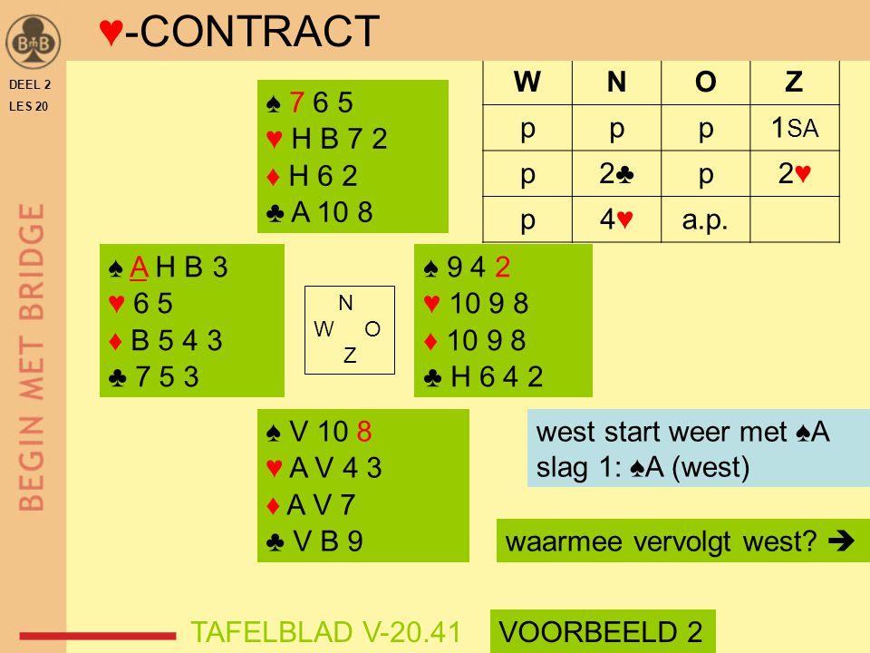 ♥-CONTRACT W N O Z p 1SA 2♣ 2♥ 4♥ a.p. ♠ 7 6 5 ♥ H B 7 2 ♦ H 6 2