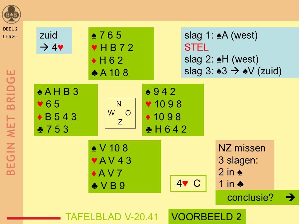 zuid  4♥ ♠ 7 6 5 ♥ H B 7 2 ♦ H 6 2 ♣ A 10 8 slag 1: ♠A (west) STEL