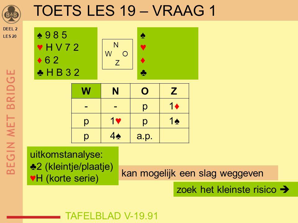 TOETS LES 19 – VRAAG 1 ♠ 9 8 5 ♥ H V 7 2 ♦ 6 2 ♣ H B 3 2 ♠ ♥ ♦ ♣ W N O