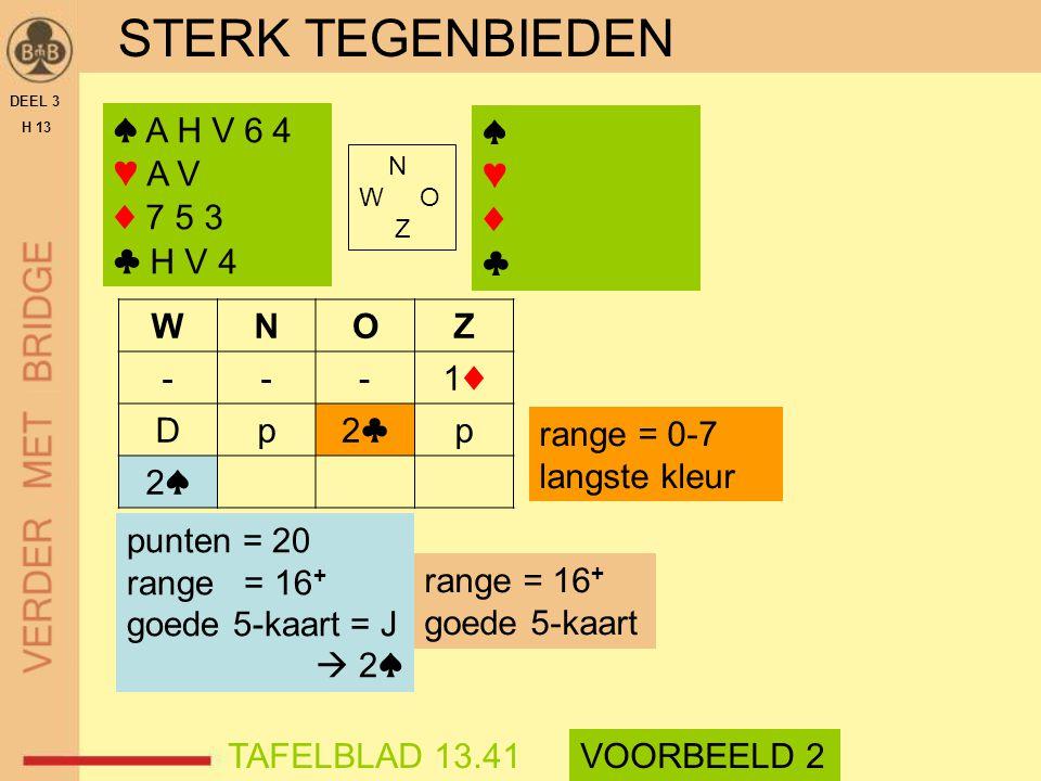 STERK TEGENBIEDEN ♠ A H V 6 4 ♥ A V ♦ 7 5 3 ♣ H V 4 ♠ ♥ ♦ ♣ W N O Z -