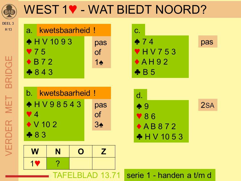 WEST 1♥ - WAT BIEDT NOORD a. kwetsbaarheid ! c. ♠ H V 10 9 3 ♥ 7 5