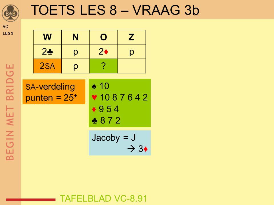 TOETS LES 8 – VRAAG 3b W N O Z 2♣ p 2♦ 2SA punten = 25+ ♠ 10
