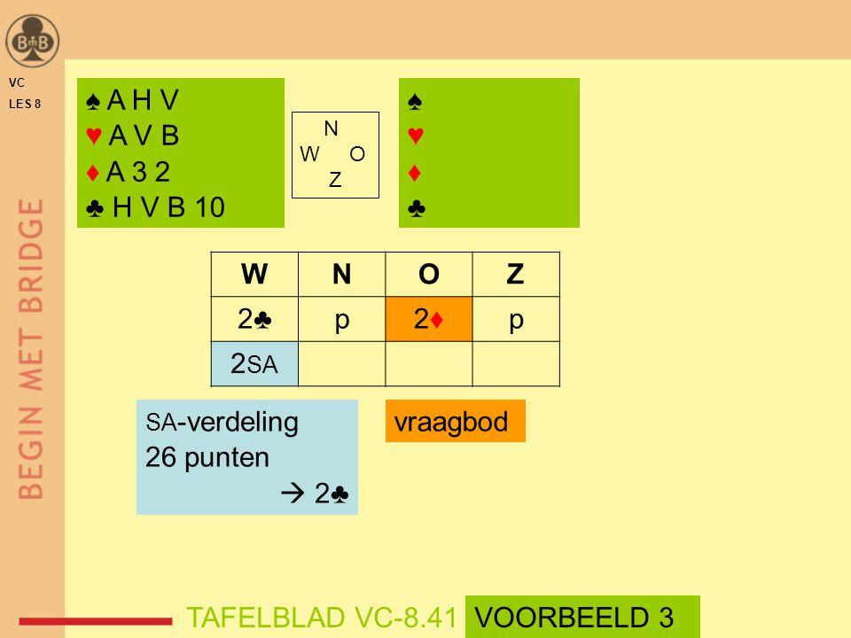 ♠ A H V ♥ A V B ♦ A 3 2 ♣ H V B 10 ♠ ♥ ♦ ♣ W N O Z 2♣ p 2♦ 2SA