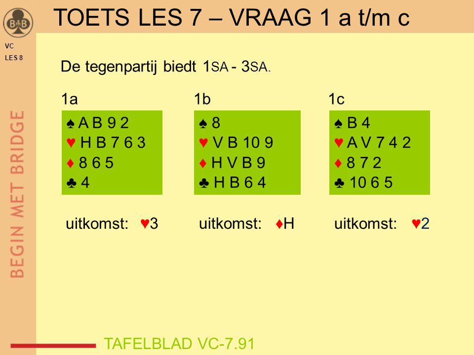 TOETS LES 7 – VRAAG 1 a t/m c De tegenpartij biedt 1SA - 3SA. 1a 1b 1c
