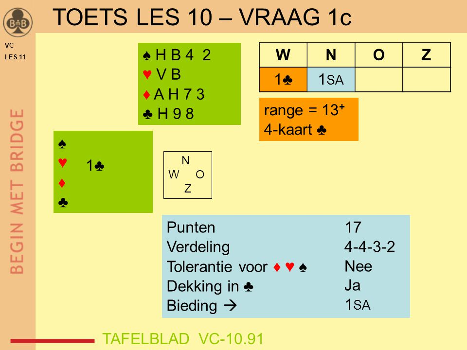 TOETS LES 10 – VRAAG 1c ♠ H B 4 2 ♥ V B ♦ A H 7 3 ♣ H 9 8 W N O Z 1♣