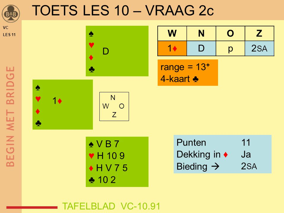 TOETS LES 10 – VRAAG 2c ♠ ♥ ♦ ♣ 2SA D p W N O Z 1♦ D range = 13+