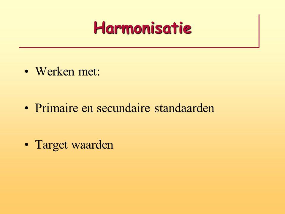 Harmonisatie Werken met: Primaire en secundaire standaarden