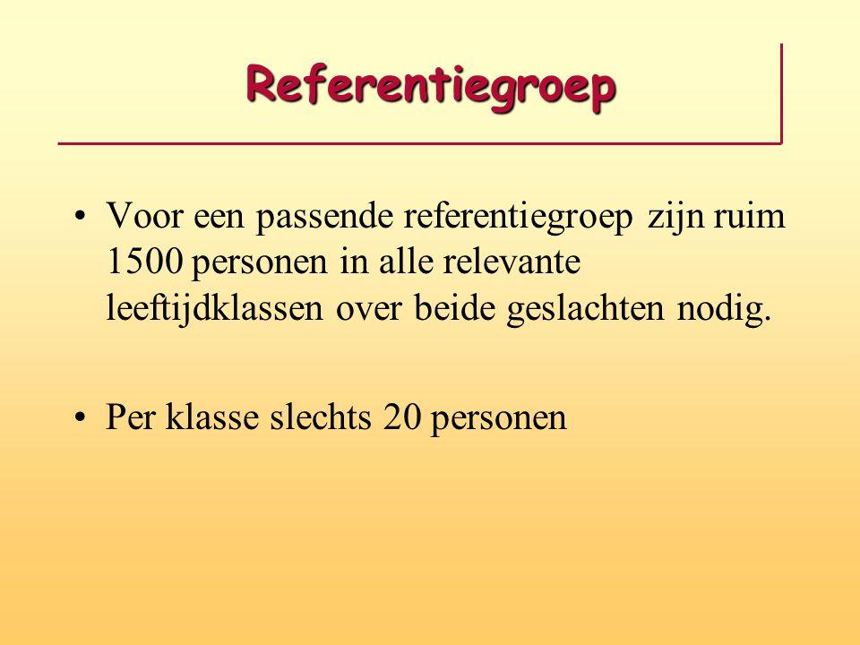 Referentiegroep Voor een passende referentiegroep zijn ruim 1500 personen in alle relevante leeftijdklassen over beide geslachten nodig.