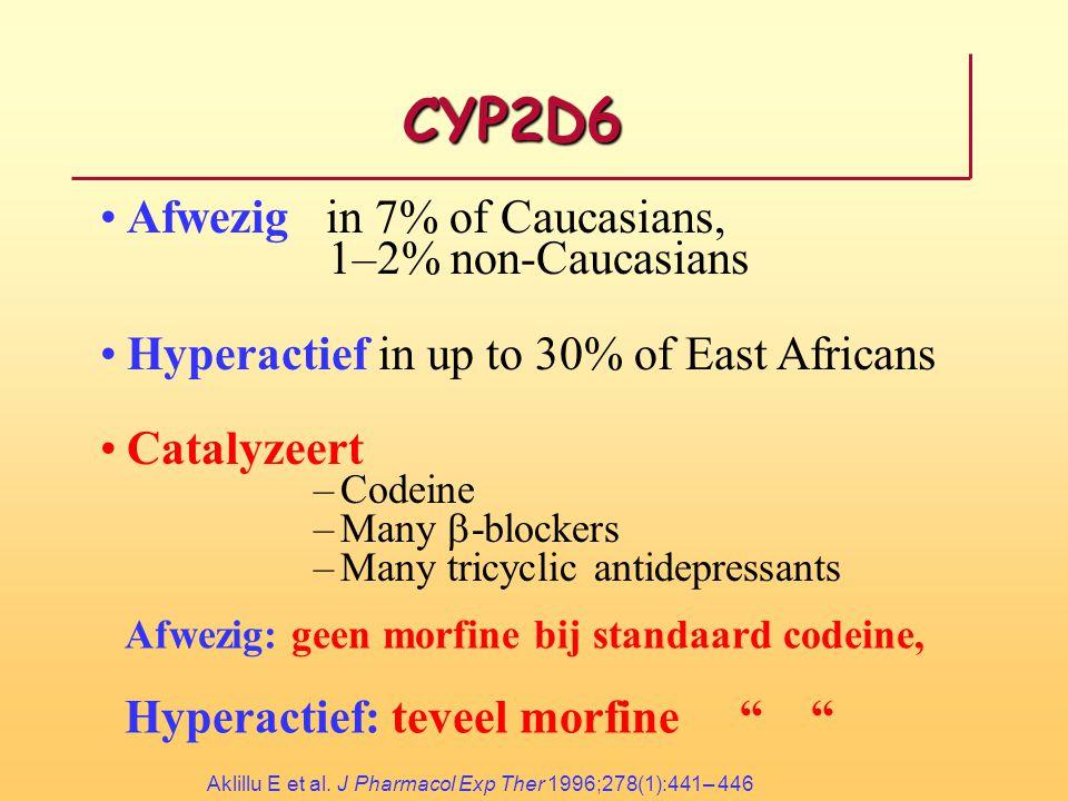 CYP2D6 Afwezig in 7% of Caucasians, 1–2% non-Caucasians