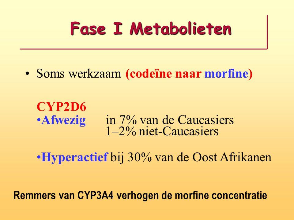 Fase I Metabolieten Soms werkzaam (codeïne naar morfine) CYP2D6