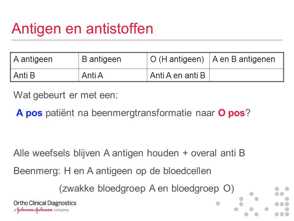 Antigen en antistoffen