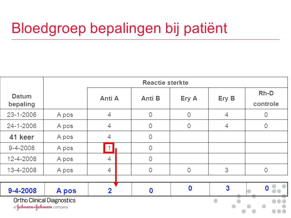 Bloedgroep bepalingen bij patiënt