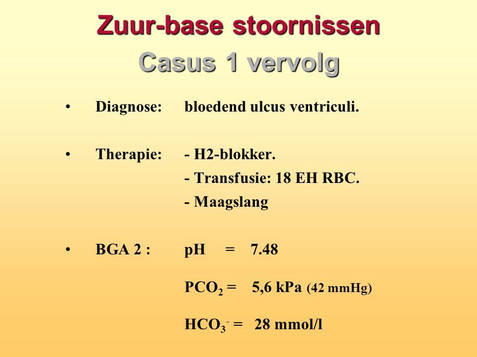 Zuur-base stoornissen Casus 1 vervolg