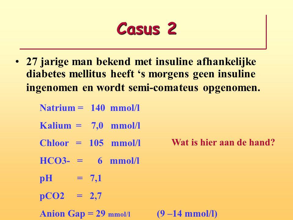 Casus 2 27 jarige man bekend met insuline afhankelijke diabetes mellitus heeft 's morgens geen insuline ingenomen en wordt semi-comateus opgenomen.