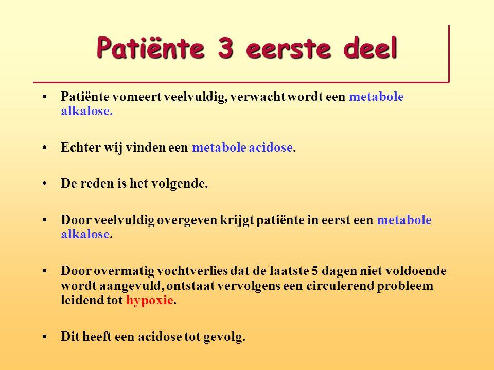 Patiënte 3 eerste deel Patiënte vomeert veelvuldig, verwacht wordt een metabole alkalose. Echter wij vinden een metabole acidose.