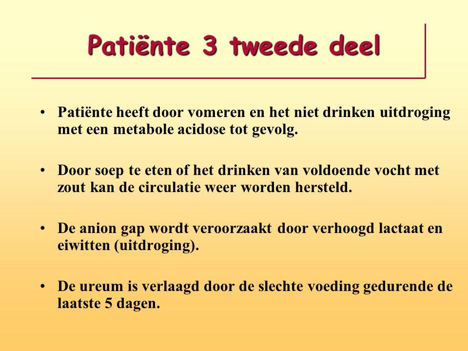 Patiënte 3 tweede deel Patiënte heeft door vomeren en het niet drinken uitdroging met een metabole acidose tot gevolg.