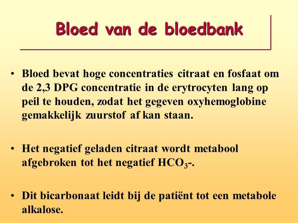 Bloed van de bloedbank