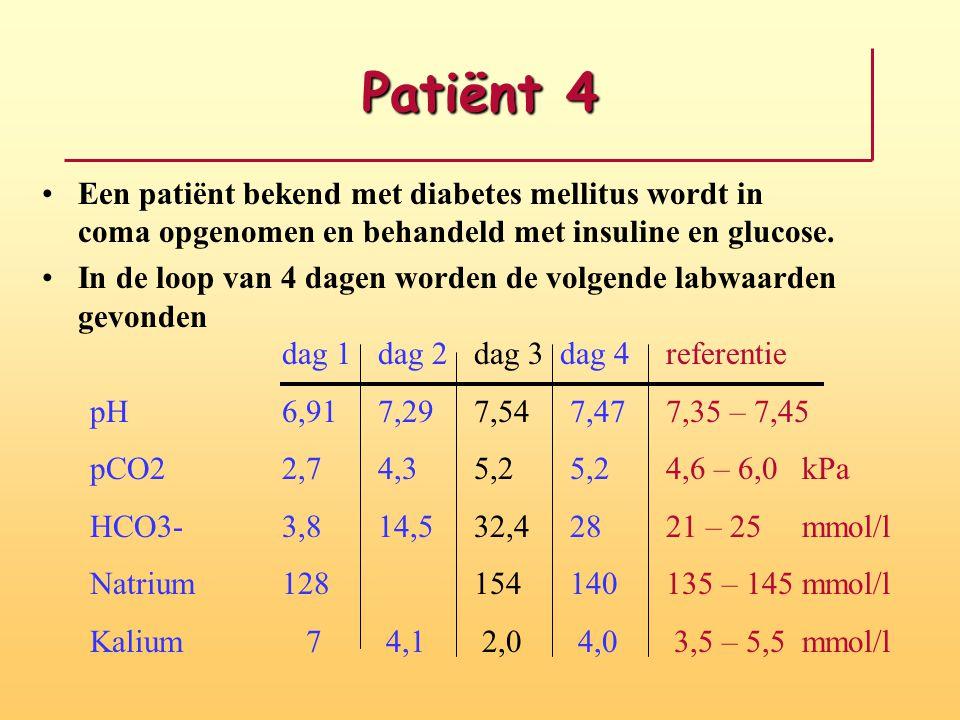 Patiënt 4 Een patiënt bekend met diabetes mellitus wordt in coma opgenomen en behandeld met insuline en glucose.