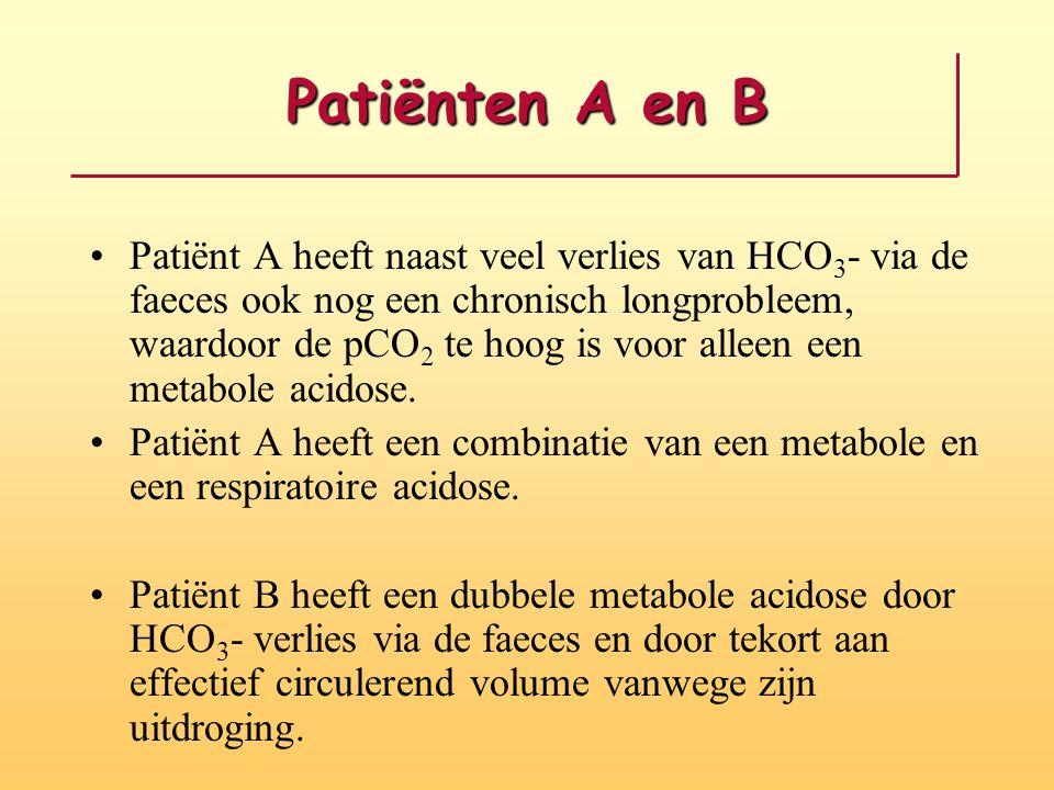 Patiënten A en B
