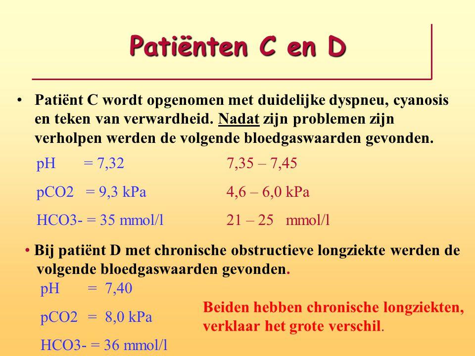 Patiënten C en D
