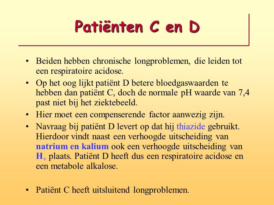 Patiënten C en D Beiden hebben chronische longproblemen, die leiden tot een respiratoire acidose.