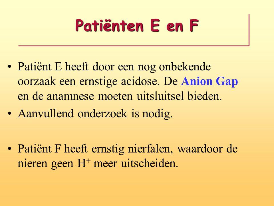 Patiënten E en F Patiënt E heeft door een nog onbekende oorzaak een ernstige acidose. De Anion Gap en de anamnese moeten uitsluitsel bieden.