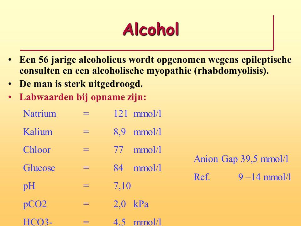 Alcohol Een 56 jarige alcoholicus wordt opgenomen wegens epileptische consulten en een alcoholische myopathie (rhabdomyolisis).