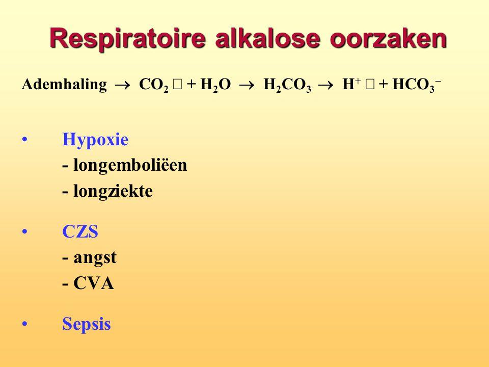 Respiratoire alkalose oorzaken