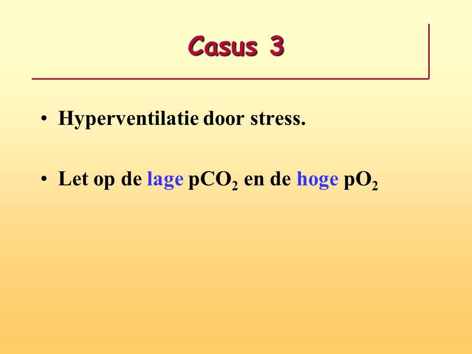 Casus 3 Hyperventilatie door stress.