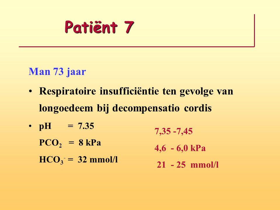 Patiënt 7 Man 73 jaar. Respiratoire insufficiëntie ten gevolge van longoedeem bij decompensatio cordis.