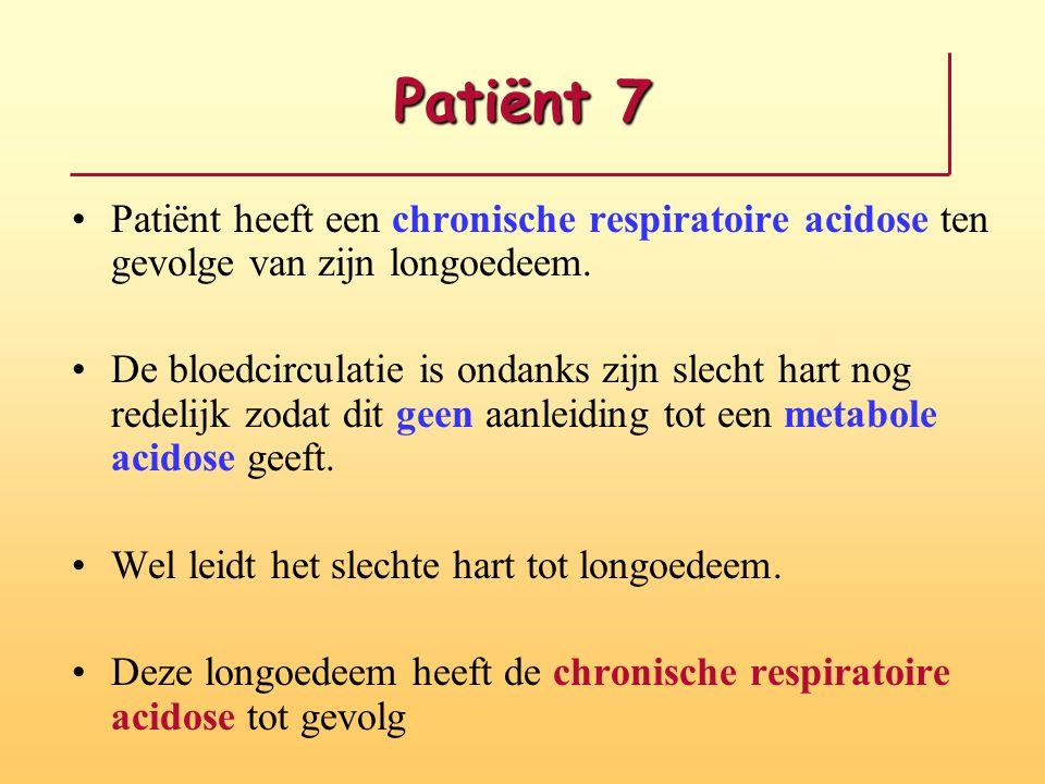 Patiënt 7 Patiënt heeft een chronische respiratoire acidose ten gevolge van zijn longoedeem.