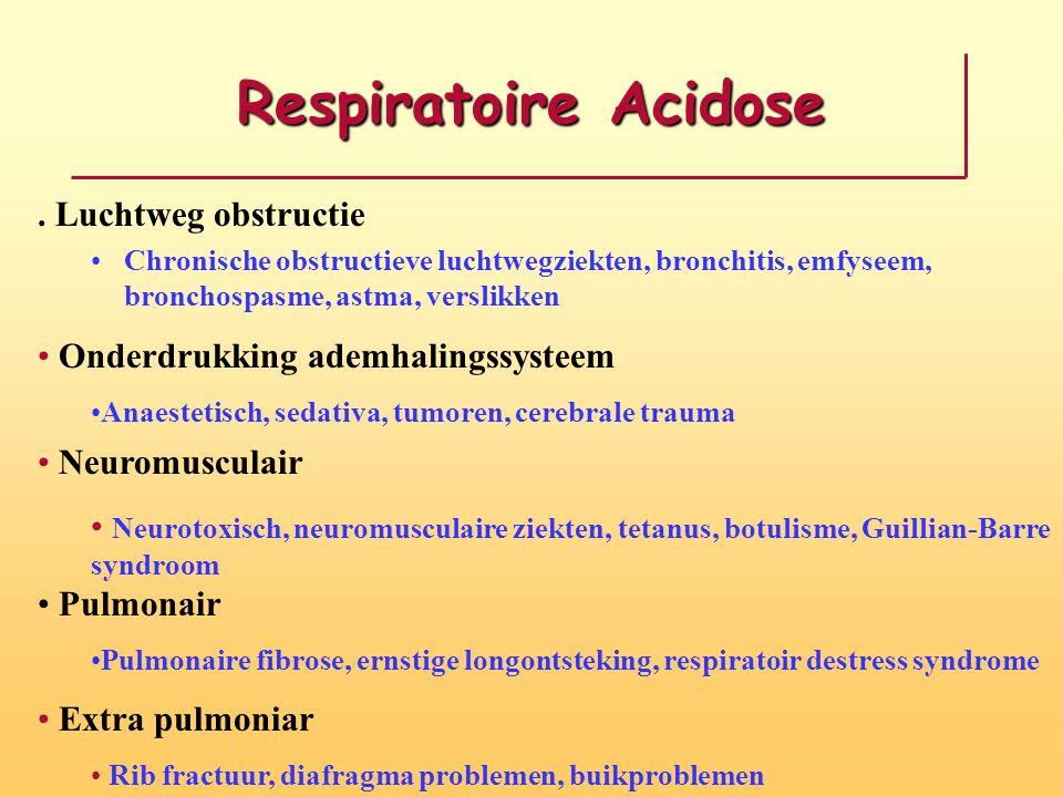 Respiratoire Acidose . Luchtweg obstructie