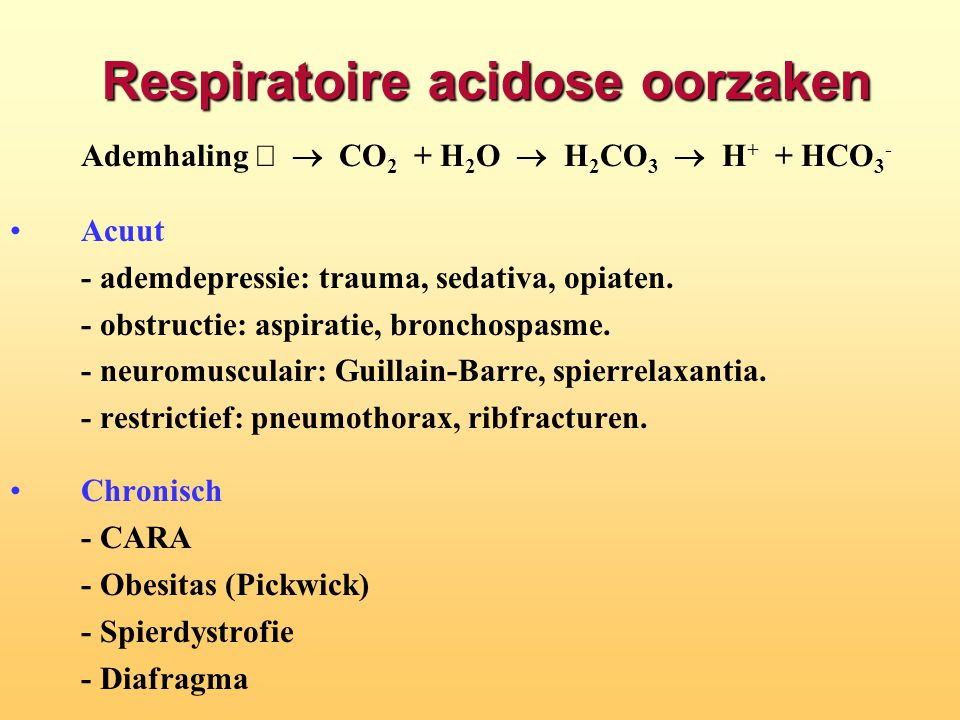 Respiratoire acidose oorzaken