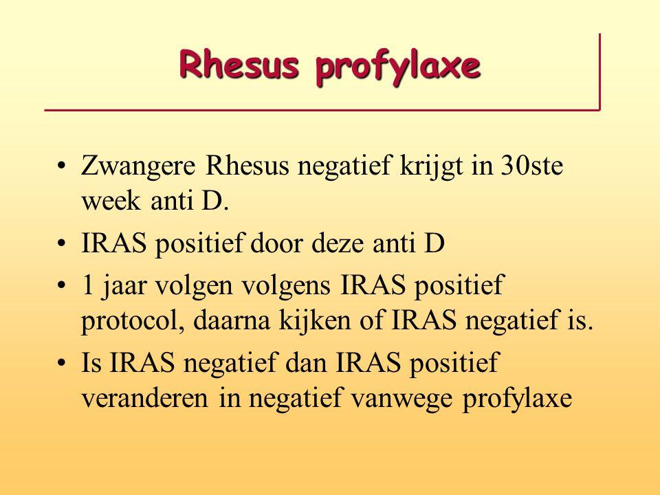 Rhesus profylaxe Zwangere Rhesus negatief krijgt in 30ste week anti D.