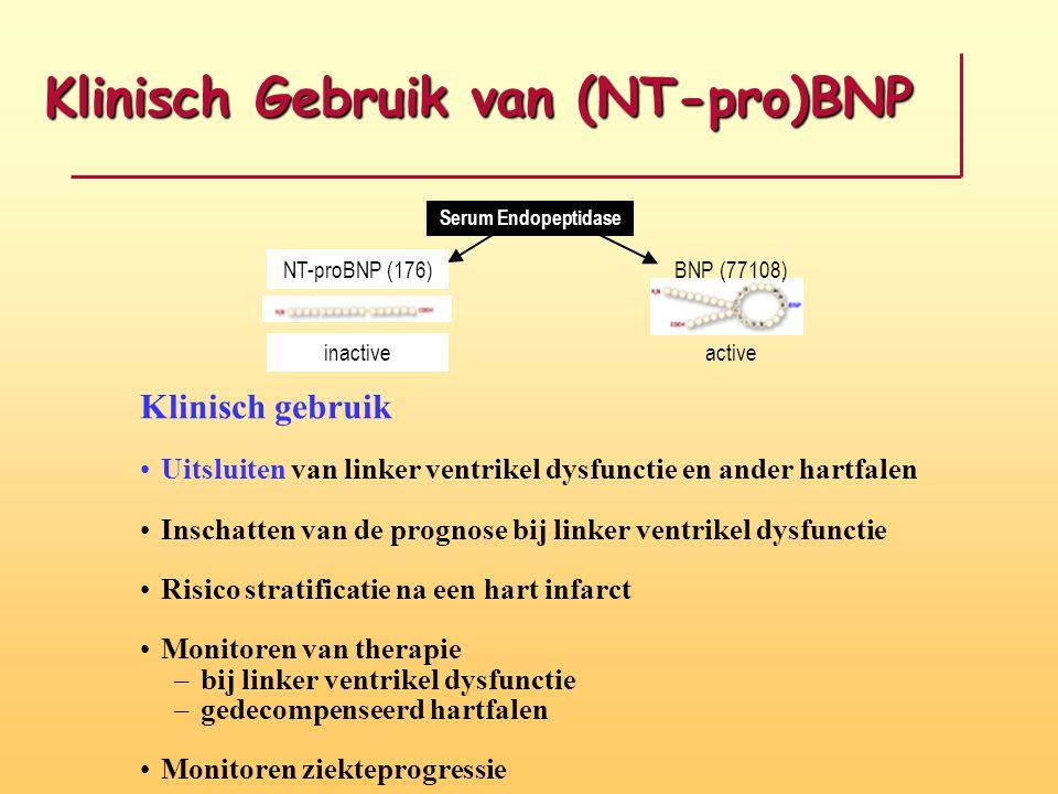 Klinisch Gebruik van (NT-pro)BNP
