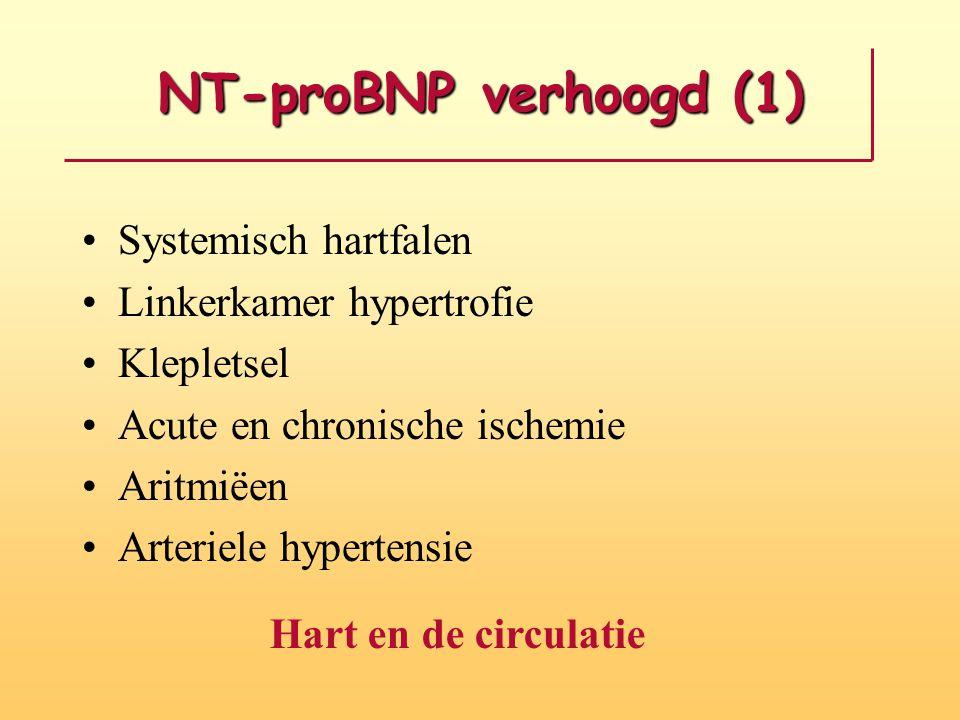 NT-proBNP verhoogd (1) Systemisch hartfalen Linkerkamer hypertrofie