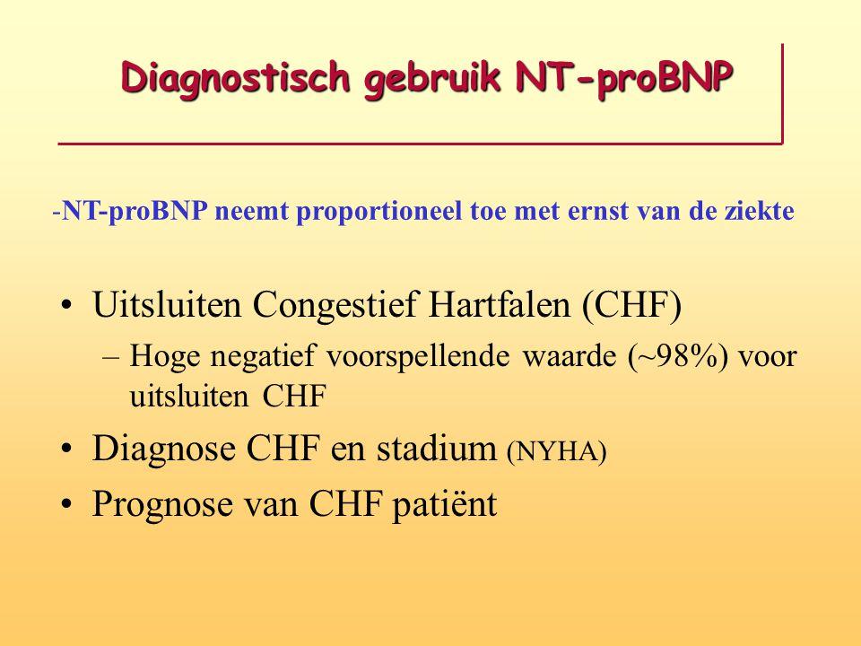 Diagnostisch gebruik NT-proBNP