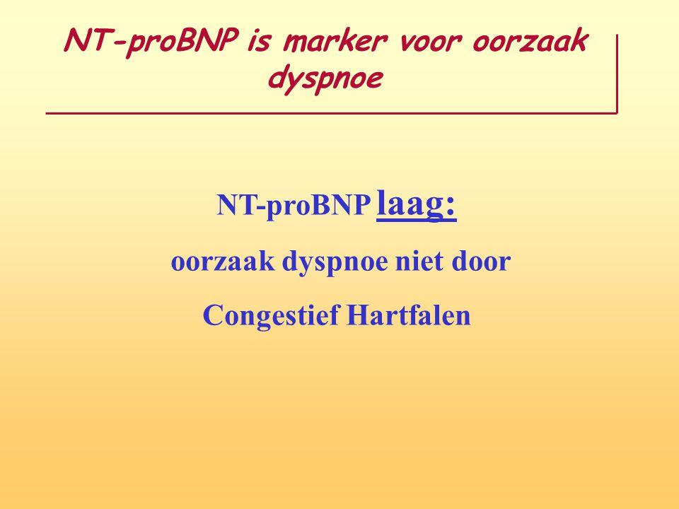 NT-proBNP is marker voor oorzaak dyspnoe