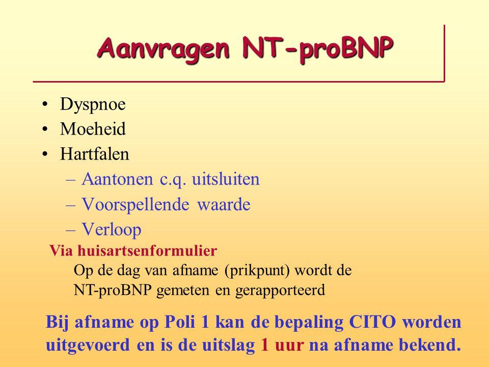 Aanvragen NT-proBNP Dyspnoe Moeheid Hartfalen Aantonen c.q. uitsluiten