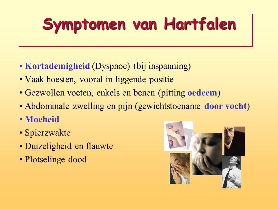 Symptomen van Hartfalen