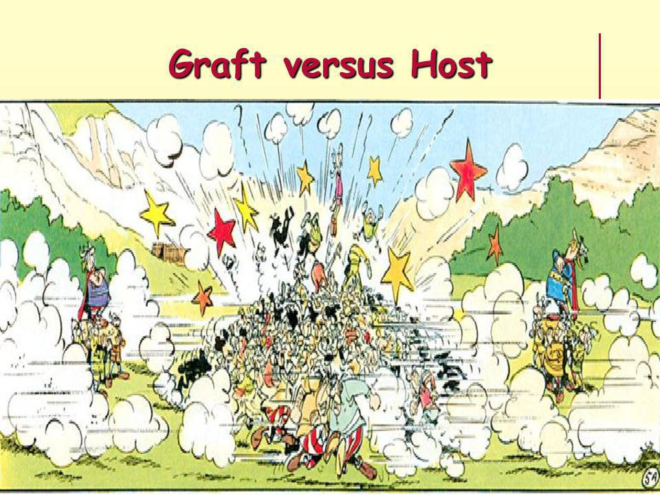 Graft versus Host
